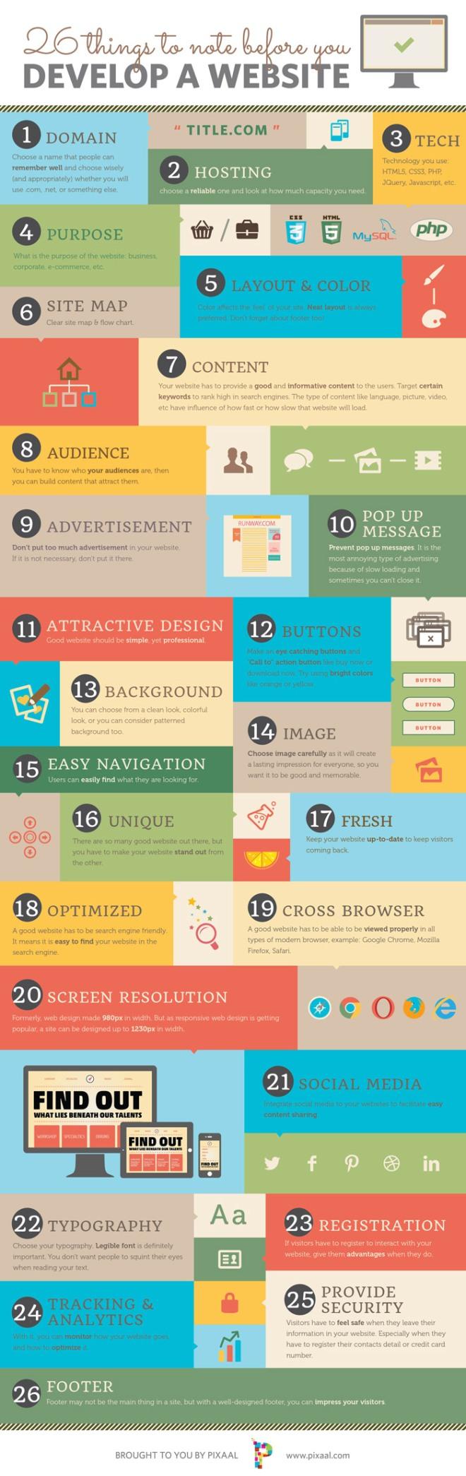 Conceptualizar-su-Sitio-Web