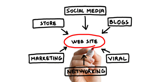 web-design-basics